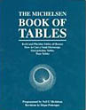 Astrological House Tables