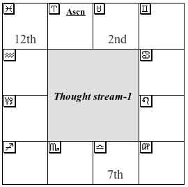 Thought Stream-1