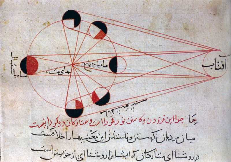 ancient indian astronomy - photo #6