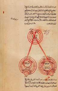 Persian Astrological Text