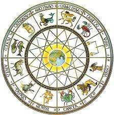 Astrological birth chart compatibility view
